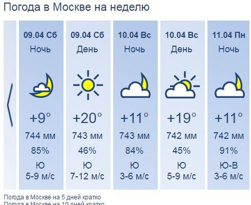 Днем Рождения москва 14 днец погода разрешенного